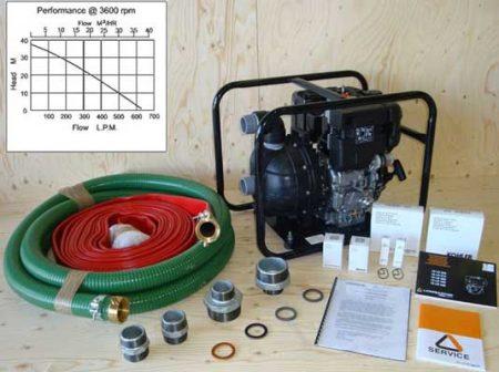 LIght Duty Water Pump Kit KWATPUMCERU2