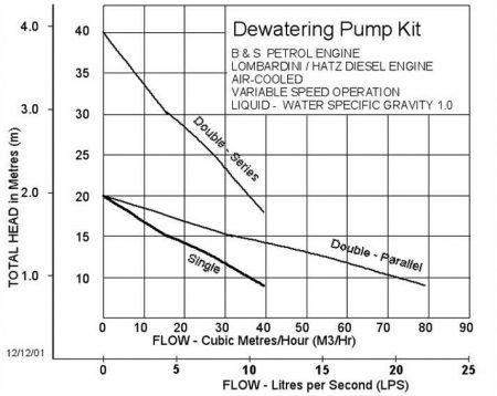 KWATPUMEDR02 Performance Chart