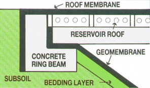 Reservoir Roof Illustration