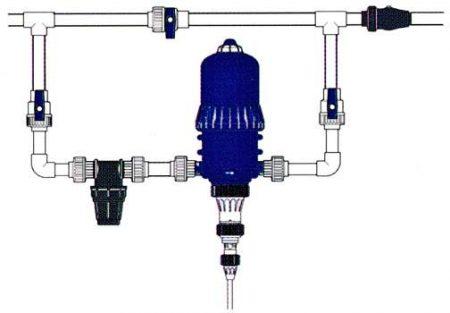 Dosatron Standard Installation