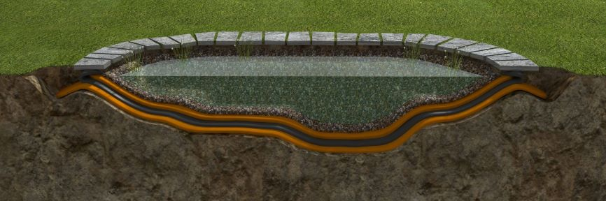 Pond design guide plan install your pond in a few easy for Design of anaerobic pond